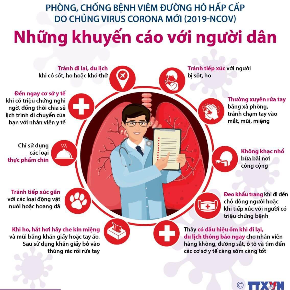 【BỘ Y TẾ】 Cẩm nang 10 câu hỏi đáp để chủ động phòng chống dịch bệnh viêm đường hô hấp cấp do virus Corona mới